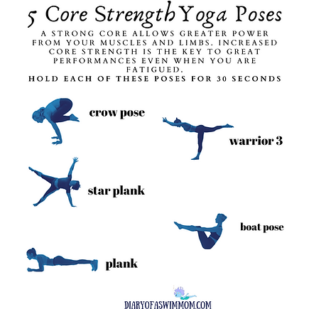 5 Core StrengthYoga Poses (1).png