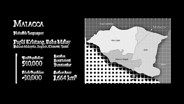 malacca.png