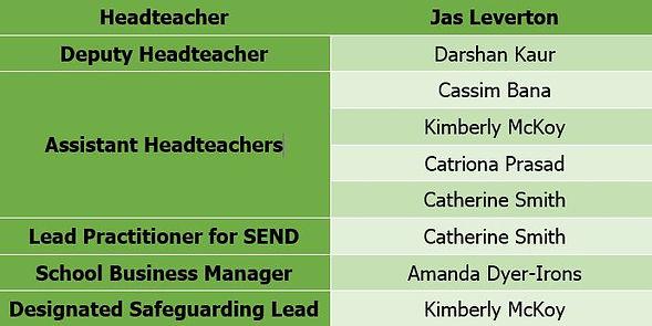 Leadership Team March 2021.JPG