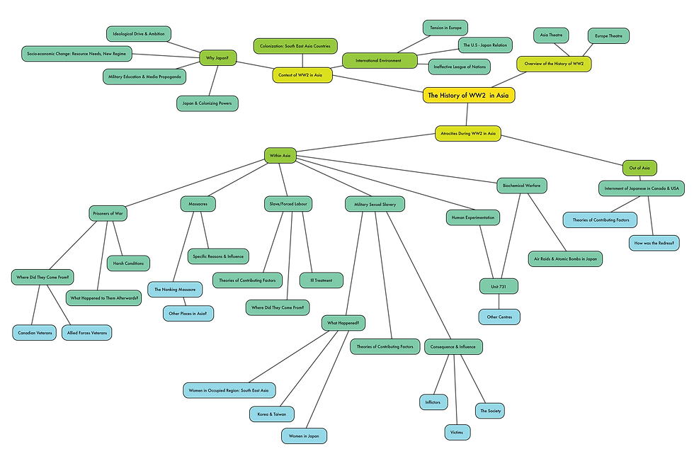Mind Map-03.png