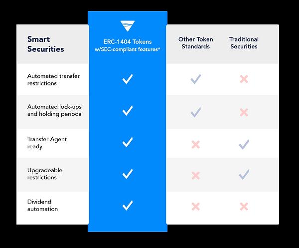 smart-securities-chart-03.png