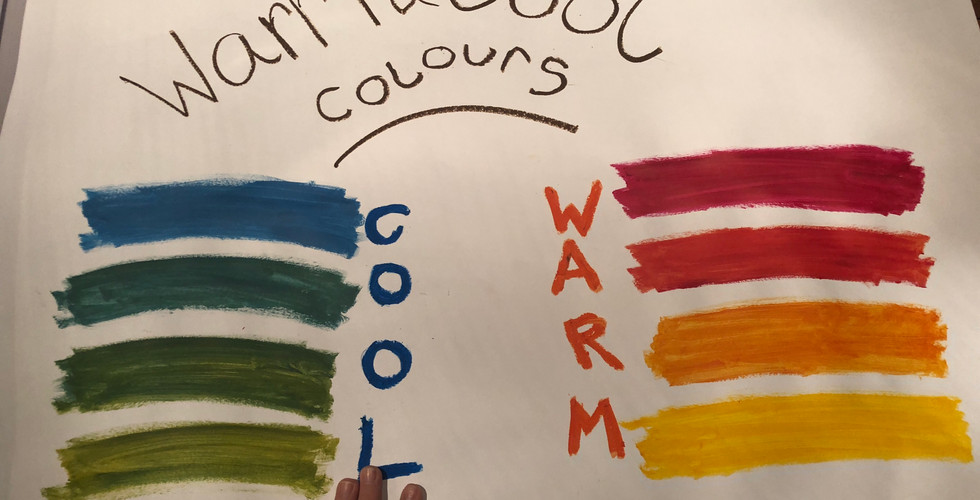 1. VA for ANALOGOUS colours (warm and co