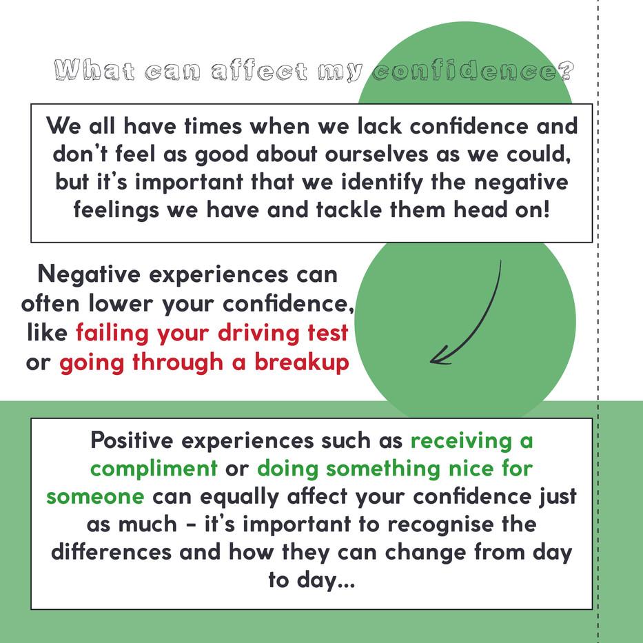 Confidence & Self-Esteem3.jpg