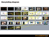 TVyDisrupción - Storytelling