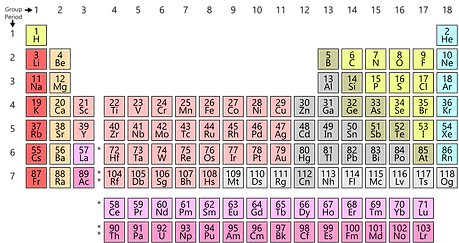 1200px-Simple_Periodic_Table_Chart-en.sv