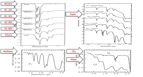 Hydrocarbon Spectra.png