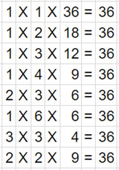 כל האפשרויות של הכפלת 3 מספרים (המייצגים את הגילאים של הבנות) שנותנים תוצאה של 36