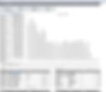 ビジネスクリック分析レポート