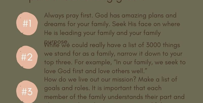 Family Mission Statement Card