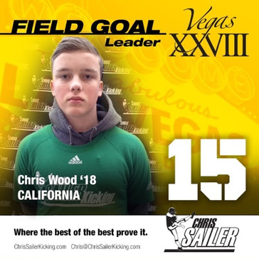 May 2016 Vegas 28 Class of 2018 Field Goal Champion 2016 Vegas XXVIII Top Field Goal Score (15)