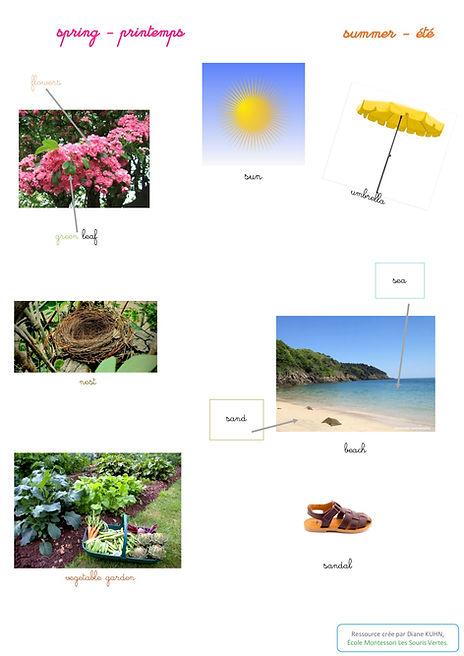 fiche anglais printemps-été0.jpg