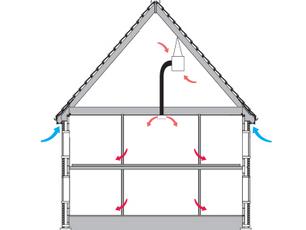 Intelligent Positive Input Ventilation or I-PIV
