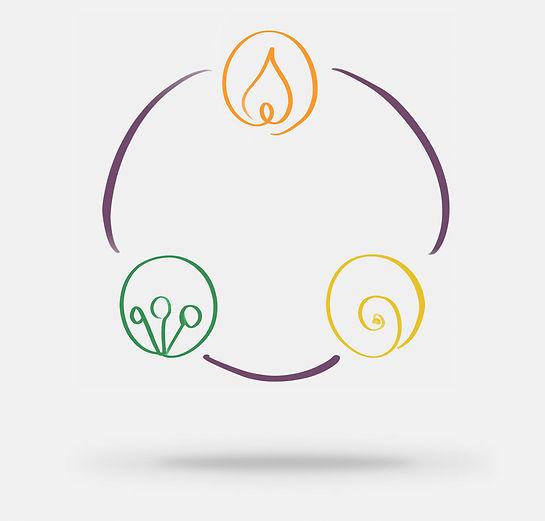 Ayurveda-Yogatherapie-Doshas.jpg
