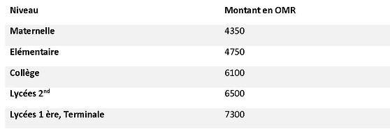 19-20 Tableaux tarifs.jpg