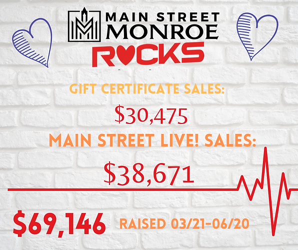 Main Street LIVE! Sales_ $18,000 (2).png