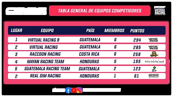 Tabla General Equipos.png