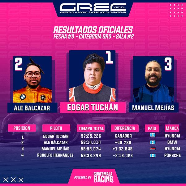 GREC Resultados Podio Template Sala #2 G
