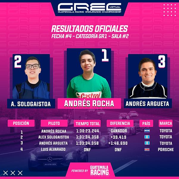 GREC Resultados Podio Template Sala #2 GR1 Fecha 4.png
