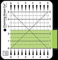 quilting ruler