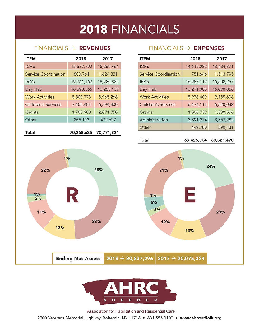 AHRC financial report 4.jpg