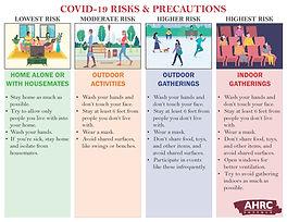 Risk chart.jpg