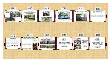 Timeline 1 large.png