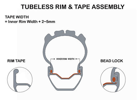 TUBELESS RIM & TAPE ASSEMBLY.jpg