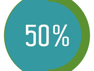 50% Christian