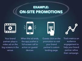 Mobile Promotions Presentation Slide