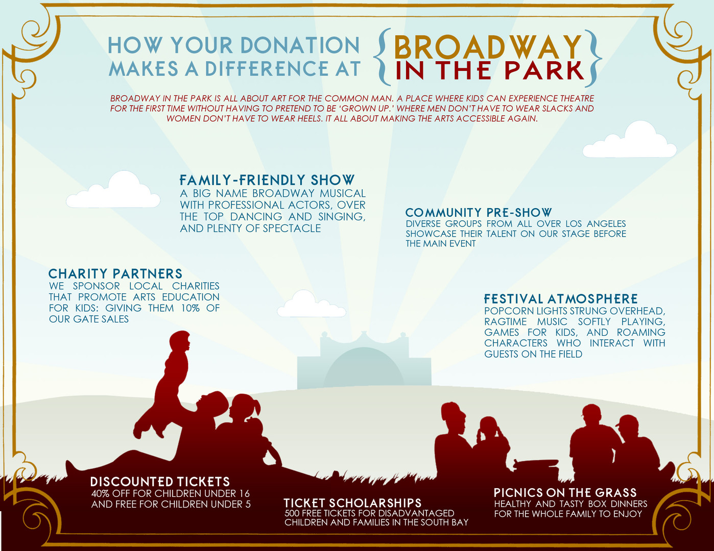 BITP Donation One-Sheet