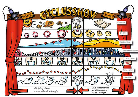 Cyclusshow.jpg