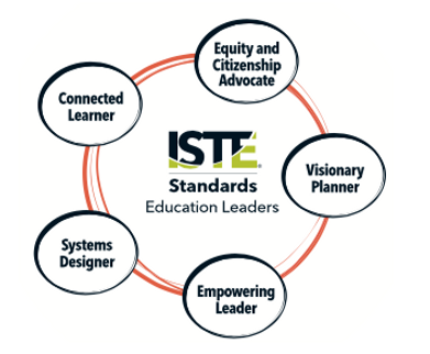 iste stds.png