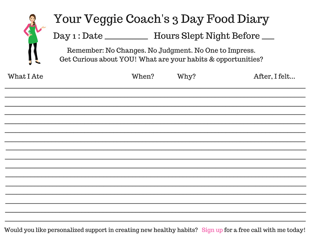 Food Diary for paying attention to what you eat