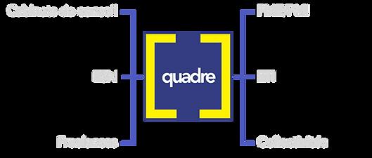 quadre_mission.png