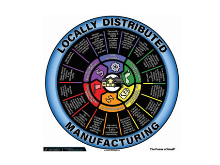 Locally Distributed Manufacturing