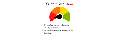 COVID Decision meter - Red.png
