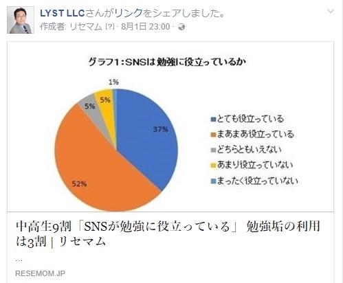 中高生9割「SNSが勉強に役立っている」