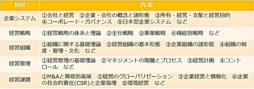 syokyu_03_02.png