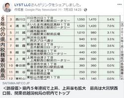 <路線価>県内5年連続で上昇、上昇率も拡大 最高は大宮駅西口前、関東信越