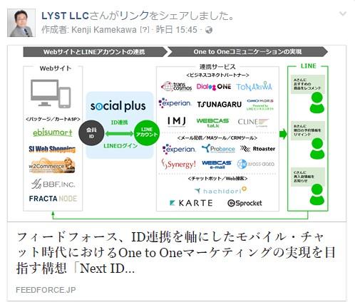 フィードフォース、「Next ID Alliance」を始動