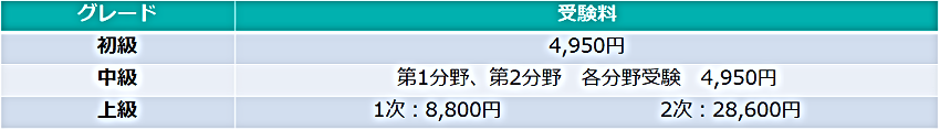 jyukouryou02.png