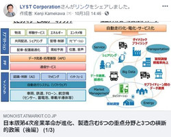 日本版第4次産業革命が進化、製造含む5つの重点分野と3つの横断的政策(後