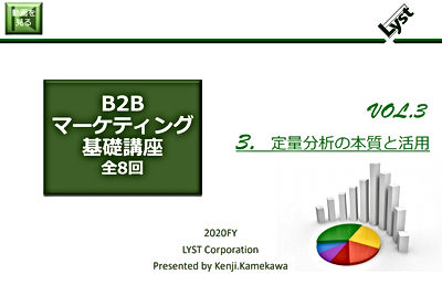 B2Bマーケティング基礎講座【3】定量分析の本質と活用