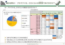アンケート調査におけるターゲットの考察02