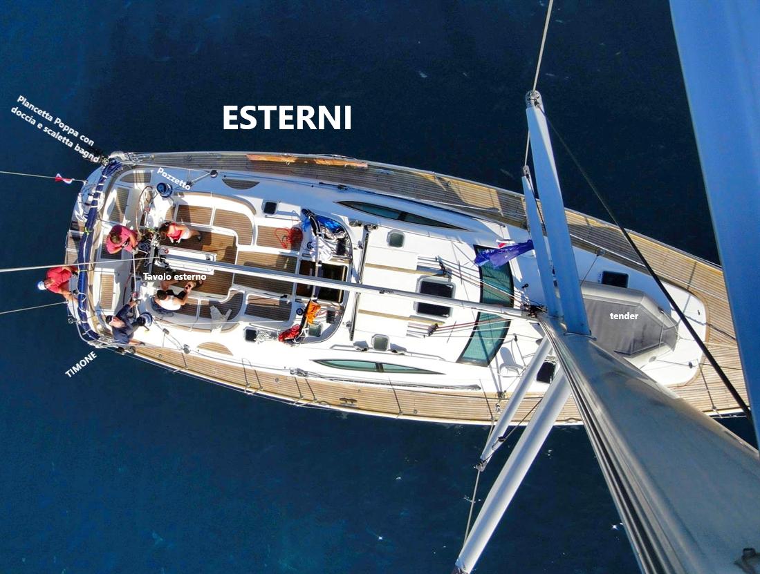 Barca esterni