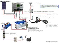 Impianto elettrico-1.png