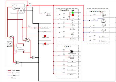 Impianto elettrico-2.png