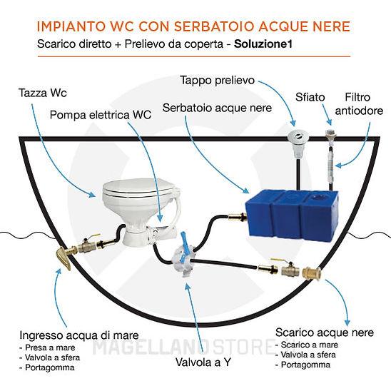 Idraulico WC-Nautico-e-Serbatoio-acque-n