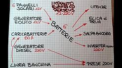 Impianto elettrico-3.jpg