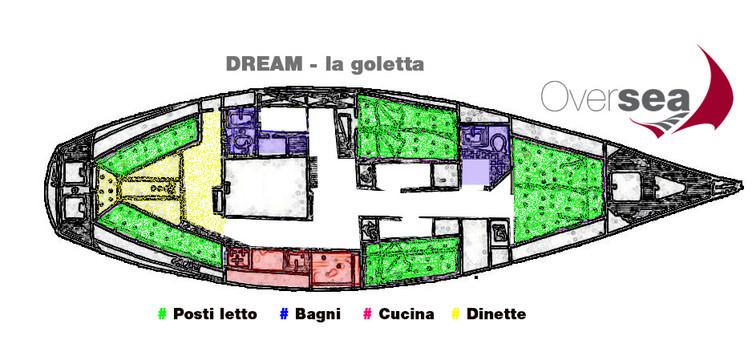 Goletta_interni.jpg